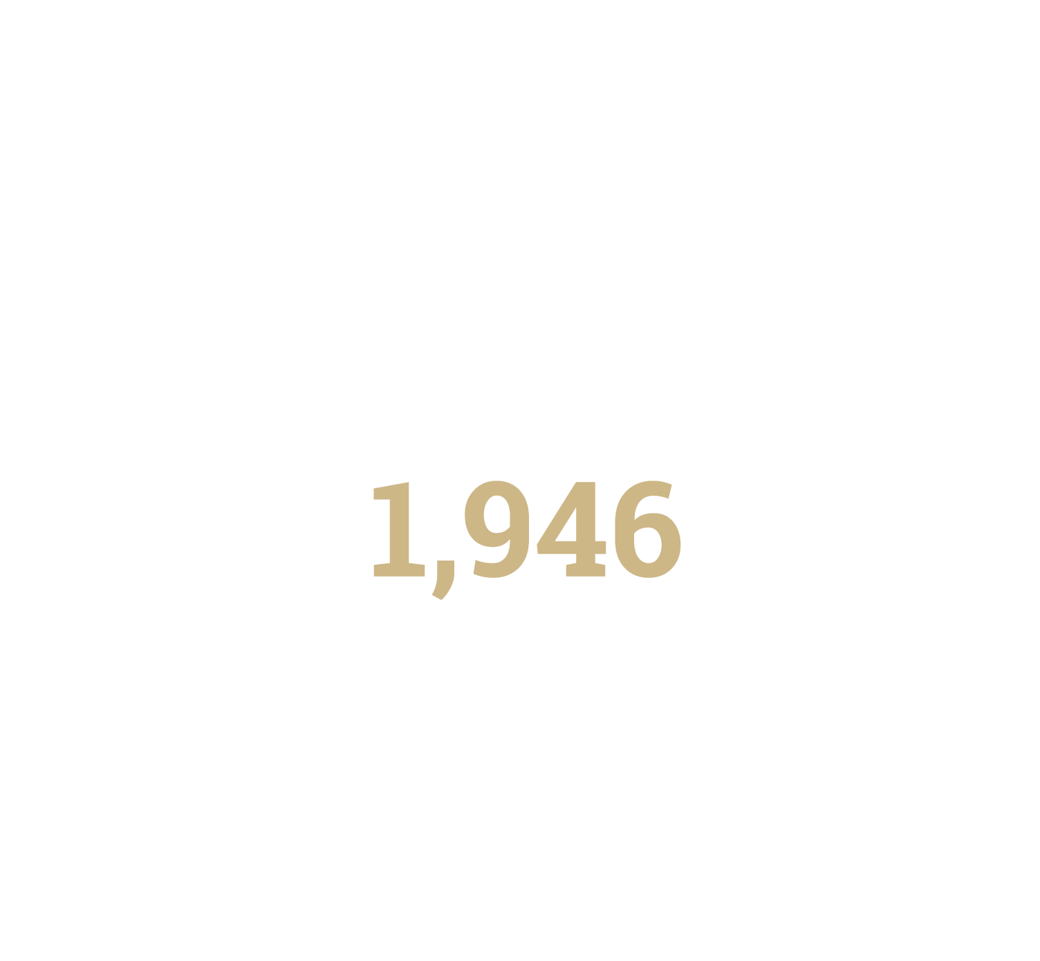 infographic of total endowed funds